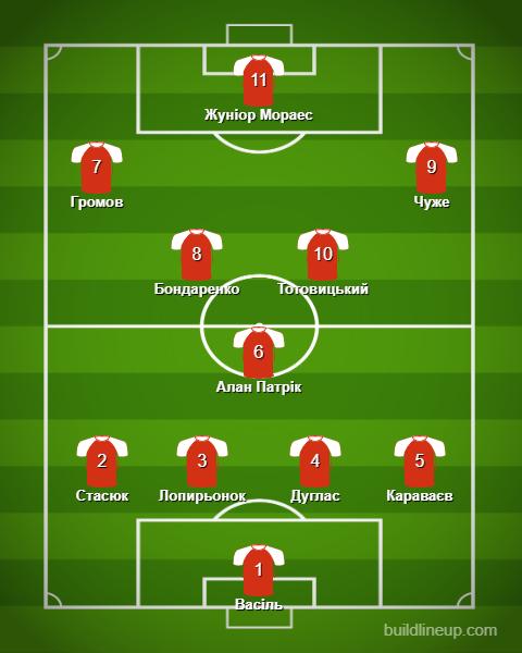 Символическая сборная 20-го тура по версии UA-Футбол - изображение 3