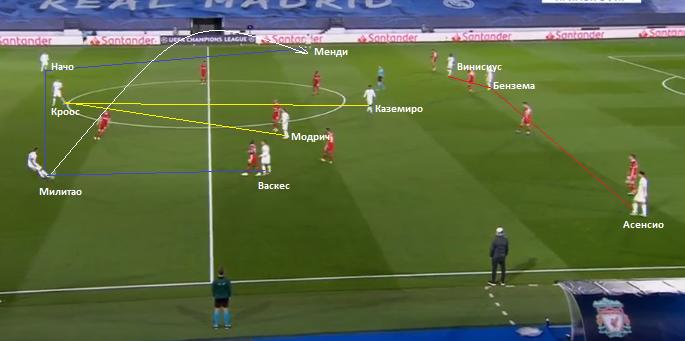 Джебы Зидана едва не отправили Клоппа в нокаут. Тактика в матче Реал - Ливерпуль - изображение 6
