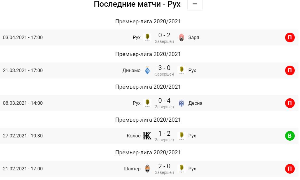 Рух - Минай. Анонс та прогноз на матч УПЛ на 11.04.2021 - изображение 1