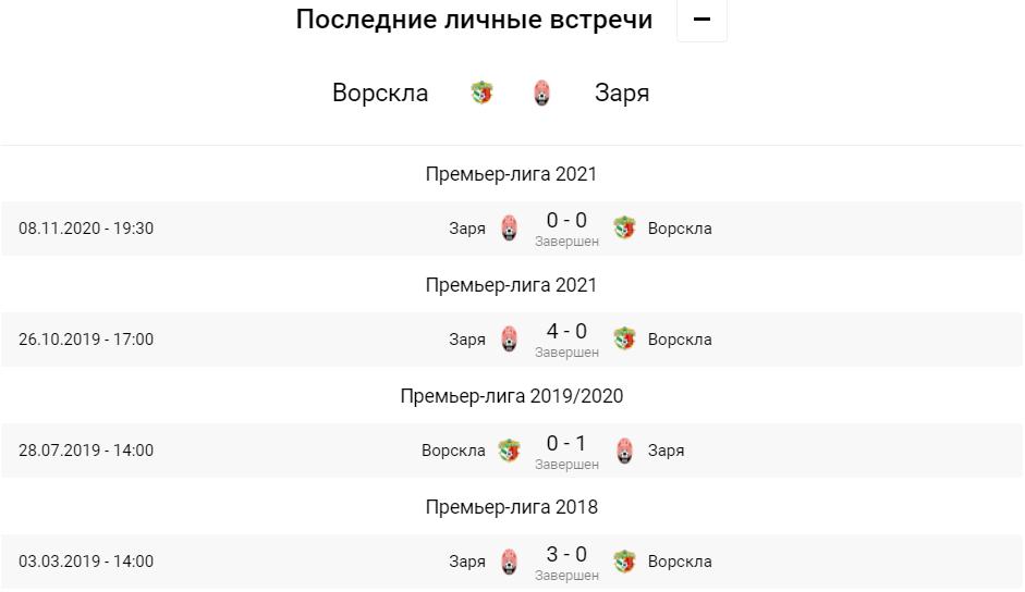 Ворскла - Зоря. Анонс та прогноз на матч УПЛ на 17.04.2021 - изображение 3