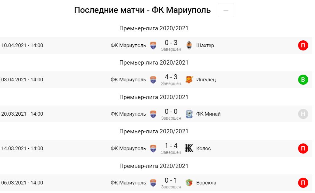 Маріуполь - Олімпік. Анонс та прогноз на матч УПЛ на 18.04.2021 - изображение 1