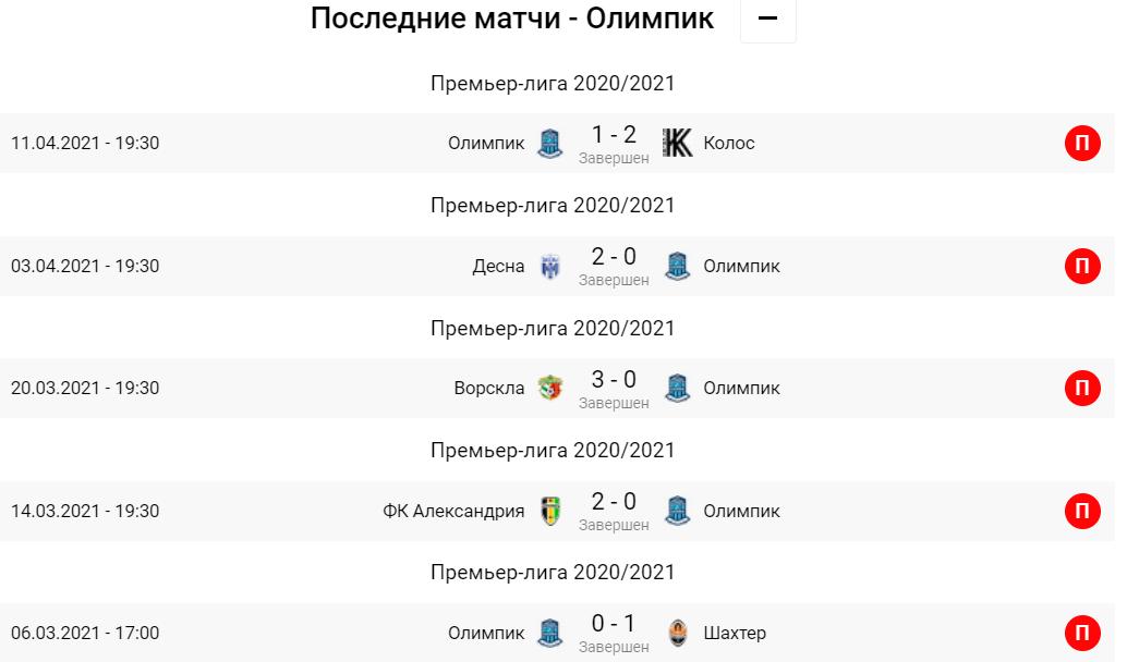 Маріуполь - Олімпік. Анонс та прогноз на матч УПЛ на 18.04.2021 - изображение 2