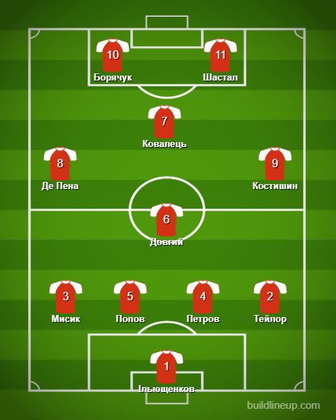 Символическая сборная 23-го тура по версии UA-Футбол - изображение 1
