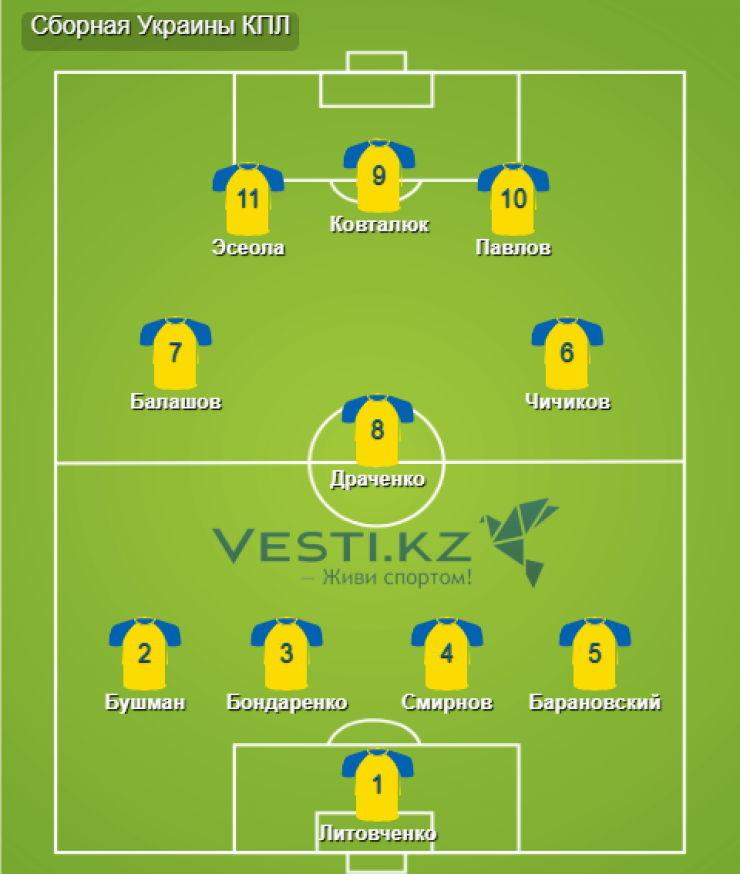 В Казахстане составили сборную Украины из игроков местного чемпионата - изображение 1