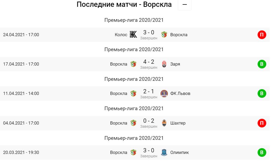 Ворскла - Динамо. Анонс и прогноз на матч УПЛ на 01.05.2021 - изображение 1