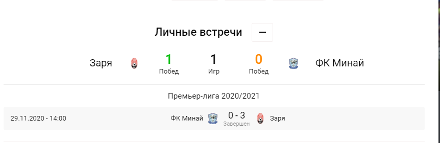Заря - Минай. Анонс и прогноз матча УПЛ на 02.05.2021 - изображение 1