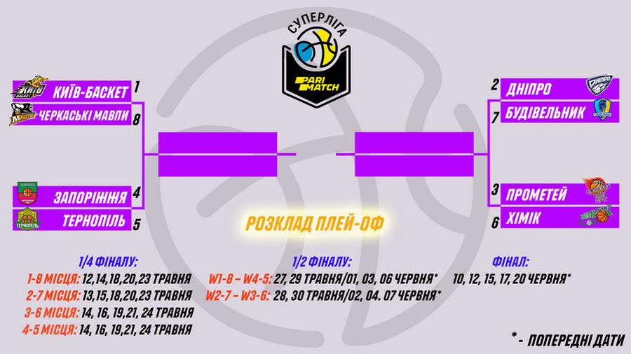В Суперлиге определились все пары первого раунда плей-офф - изображение 1