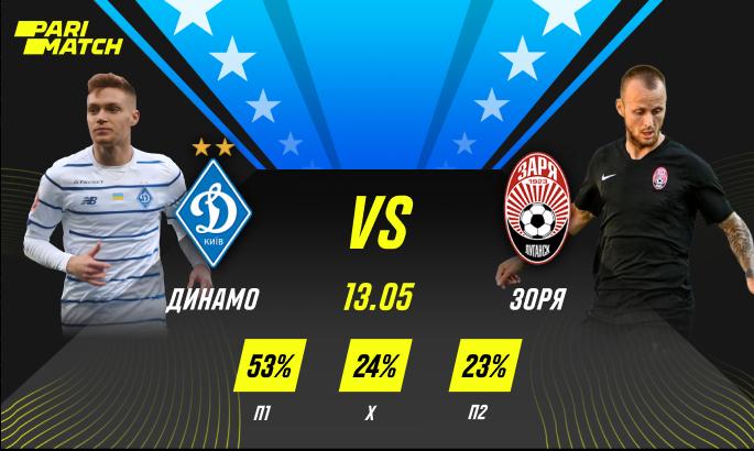 Прогноз на финал Кубка Украины. Догонит ли ДинамоШахтер?