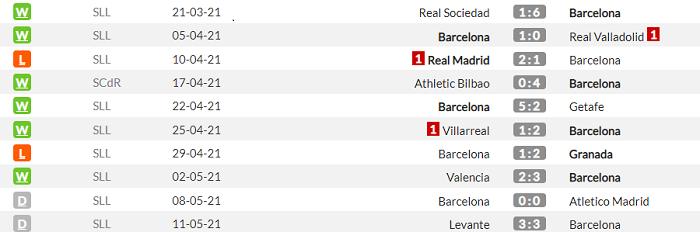 Барселона - Сельта. Анонс та прогноз матчу Прімери на 16 травня - изображение 1