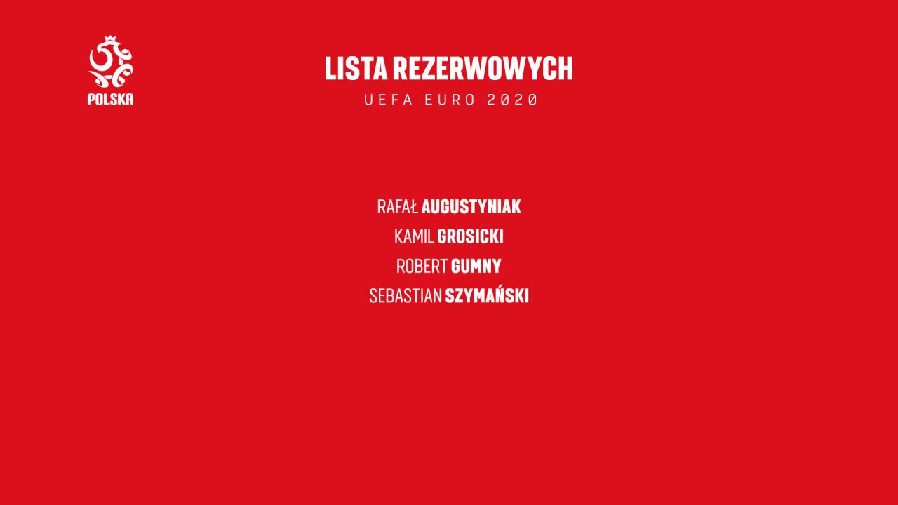 Кендзьора потрапив до розширеного списку збірної Польщі для підготовки до Євро-2020 - изображение 2