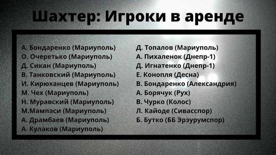 Наследники Миколенко, новая версия Коваленко. Вспоминаем сезон арендованных игроков - изображение 1