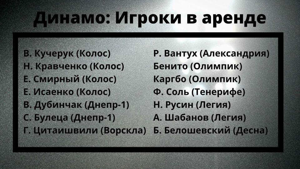 Наследники Миколенко, новая версия Коваленко. Вспоминаем сезон арендованных игроков - изображение 2