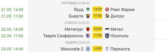 Почему Эпицентр накануне играл на ничью, Кривбасс готовится праздновать и без своего матча - анонс 23-го тура Второй лиги - изображение 2