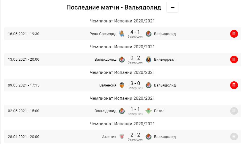 Вальядолид - Атлетико. Анонс и прогноз матча Примеры на 22.05.2021 - изображение 2
