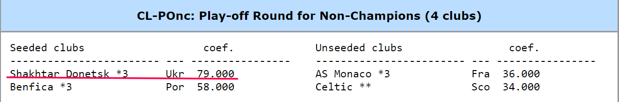 Известны все потенциальные соперники Шахтера в квалификации ЛЧ. Но важен результат финала Лиги Европы - изображение 2