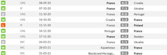 Франция - Уэльс. Анонс и прогноз товарищеского матча на 2 июня - изображение 1