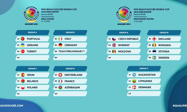 Сборная Украины по пляжному футболу сыграет в квалификации на ЧМ-2021 с Португалией и Турцией