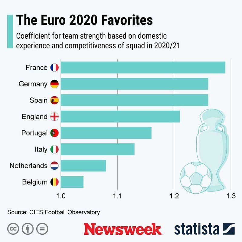 Франция на Евро: даже серебро станет провалом - изображение 1