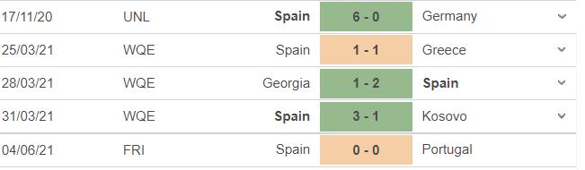 Испания - Литва. Анонс и прогноз товарищеского матча на 8.06.2021 - изображение 1