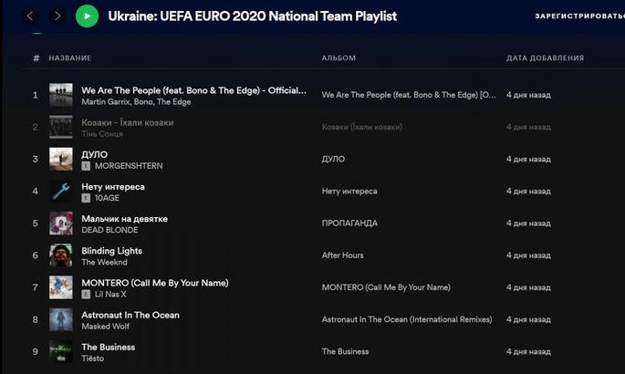 Гравці збірної включили до плейлиста України на Євро вісім пісень російських виконавців - изображение 1