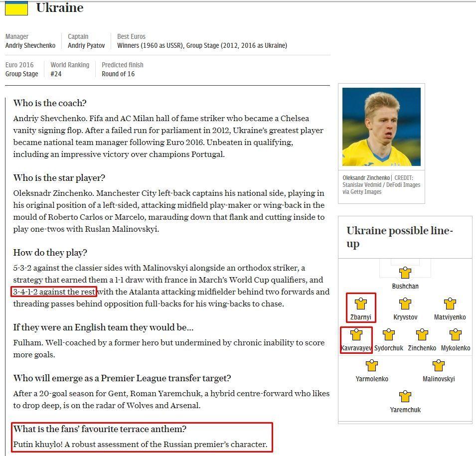 Кавраваев, Збарный и точная оценка президенту России: AS и The Telegraph представили сборную Украины - изображение 1