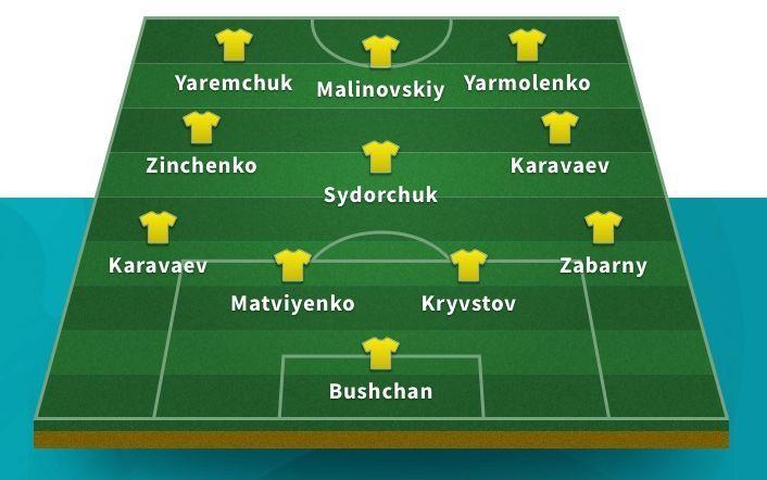 Кавраваев, Збарный и точная оценка президенту России: AS и The Telegraph представили сборную Украины - изображение 2