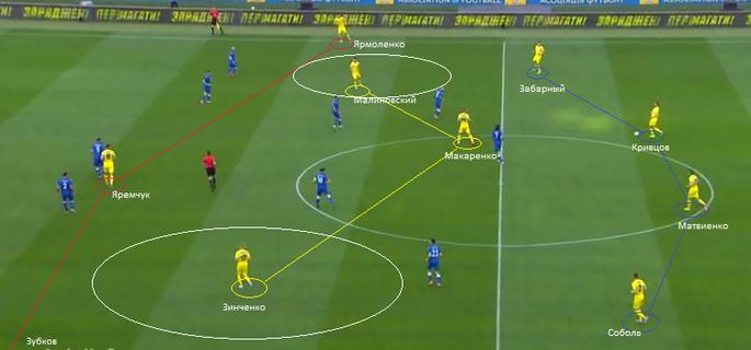Мир треугольников, глубина и стратегическая скорость: Тактика в последнем матче Украины перед Евро - изображение 3