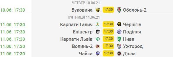 Днепр и Кривбасс подведут черту под регулярным сезоном, важны ли третье и шестое места? Анонс 26-го тура Второй лиги - изображение 1