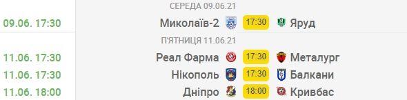 Днепр и Кривбасс подведут черту под регулярным сезоном, важны ли третье и шестое места? Анонс 26-го тура Второй лиги - изображение 2