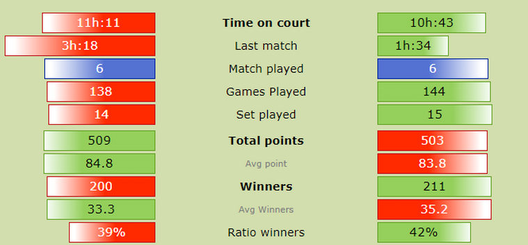 Крейчикова vs Павлюченкова: кто станет чемпионкой Ролан Гаррос? - изображение 4