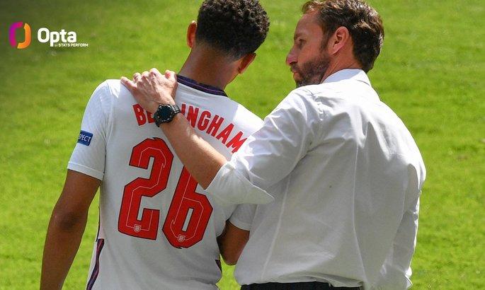 Хавбек Англии Беллингем - самый молодой игрок в истории финальной части Евро