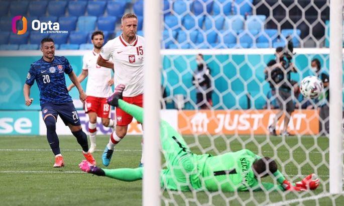 Вратарь сборной Польши из-за автогола попал в историю футбола
