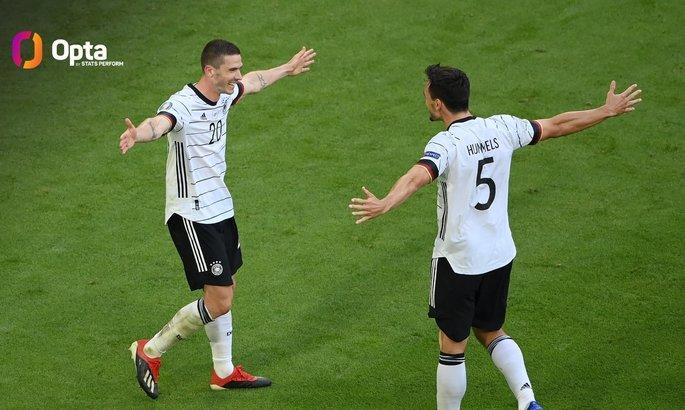 Германия преодолела отметку в 300 голов в рамках ЧЕ и ЧМ - это рекорд для Европы