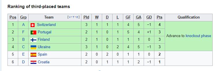 Украина еще может оказаться в плей-офф Евро-2020. Оцениваем шансы и расклады - изображение 1