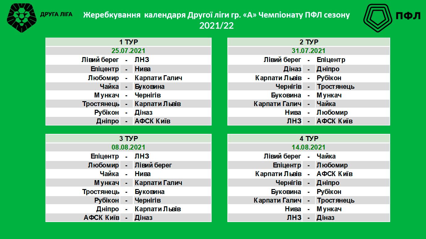 ПФЛ объявила календарь на первые четыре тура Первой и Второй лиги - изображение 2
