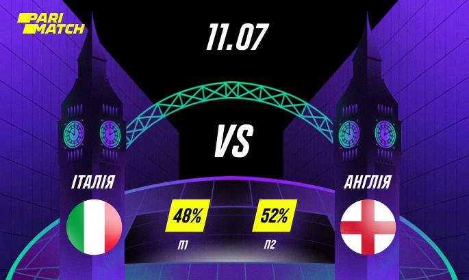 Италия - Англия. Прогноз на финал Евро. А за кого будешь болеть ты?