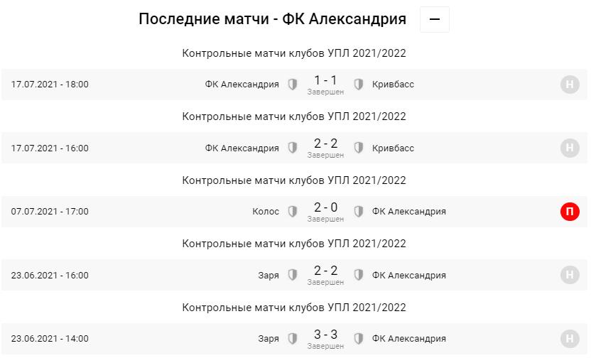 Заря - Александрия. Анонс и прогноз матча чемпионата Украины на 25.07.2021 - изображение 3