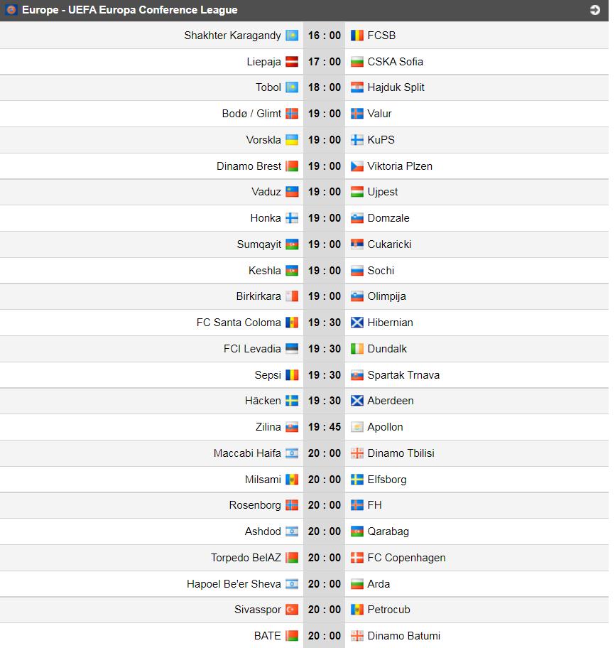 Ворскла второй раз сыграет против КуПС и другие важные в контексте Таблицы коэффициентов матчи Лиги конференций - изображение 1