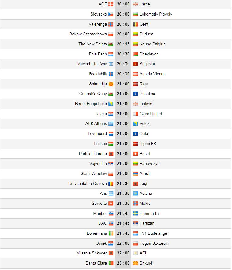 Ворскла второй раз сыграет против КуПС и другие важные в контексте Таблицы коэффициентов матчи Лиги конференций - изображение 2