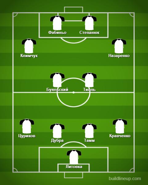 4-2-4 с Буяльским и Степанюком. Символическая сборная 3-го тура УПЛ по версии UA-Футбол - изображение 5