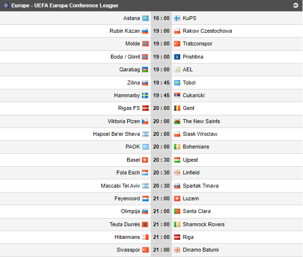 Матчі Ліги Європи й Ліги конференцій – без України, але з українським інтересом для Таблиці коефіцієнтів - изображение 1