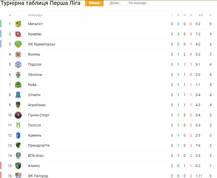 Что в пятницу смотреть в Первой лиге: Чижевский против Калитвинцева-старшего, Зубков vs Воловик - изображение 1