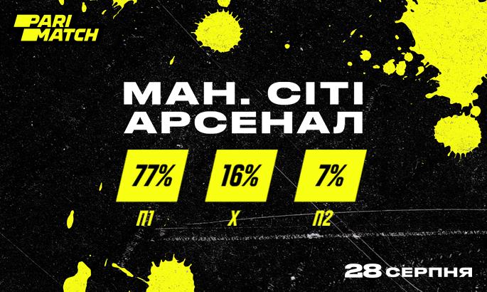 Прогноз на матч Манчестер Сити - Арсенал. Решающий бой для Артеты