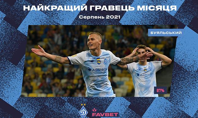 Динамо выбрало лучшего игрока команды в августе