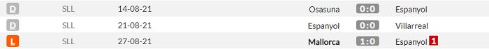 Эспаньол - Атлетико. Анонс и прогноз матча Примеры на 12.09.2021 - изображение 1
