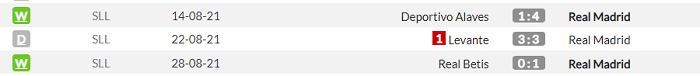 Реал - Сельта. Анонс и прогноз матча Примеры на 12.09.2021 - изображение 1