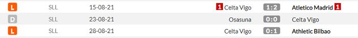 Реал - Сельта. Анонс и прогноз матча Примеры на 12.09.2021 - изображение 2