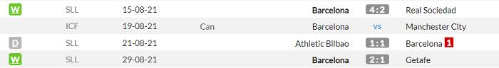 Призраки 2:8. Барселона - Бавария. Анонс и прогноз матча Лиги чемпионов на 14.09.2021 - изображение 1