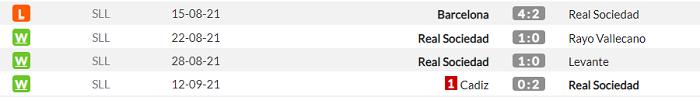 ПСВ - Реал Сосьедад. Анонс и прогноз матча Лиги Европы на 16.09.2021 - изображение 2
