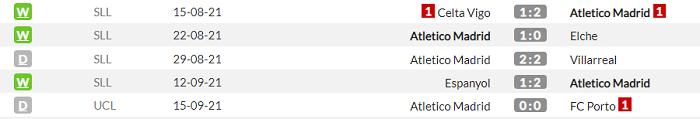 Атлетико - Атлетик. Анонс и прогноз матча Примеры на 18.09.2021 - изображение 1